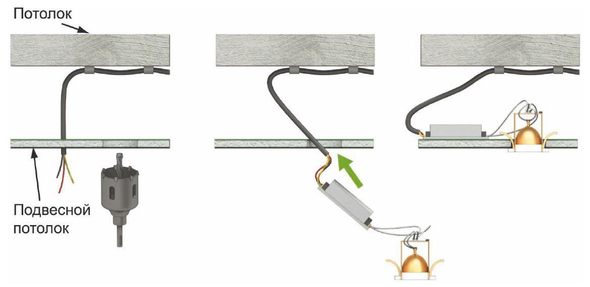 Схема установки точечного светильника для подвесного потолка