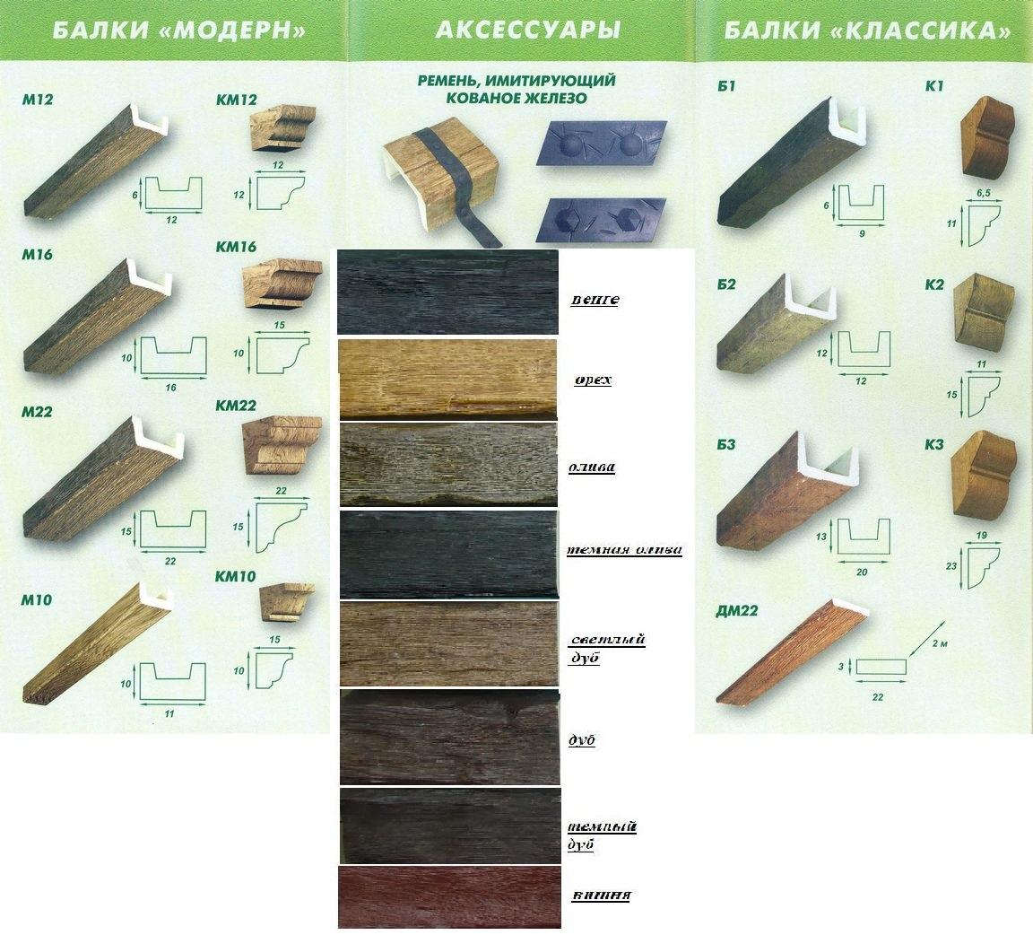 Для изготовления балок используются, в основном, хвойные породы, но покрасить их можно в любой оттенок, в зависимости от предпочтений хозяина помещения