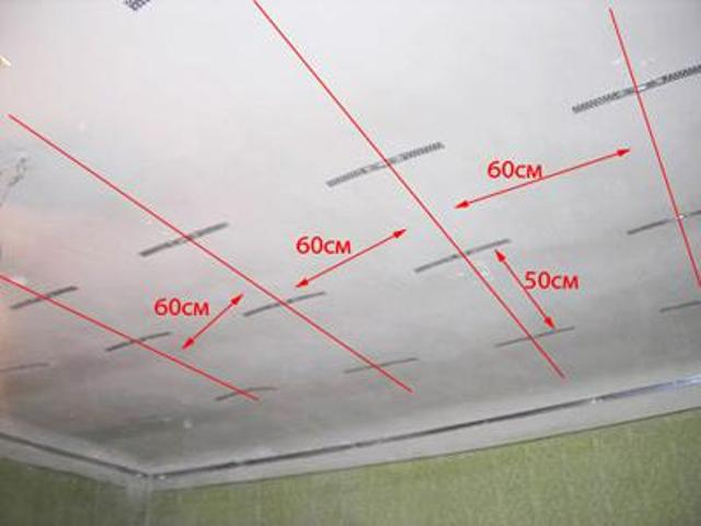 Разметка выполняется прямо на потолке и стенах