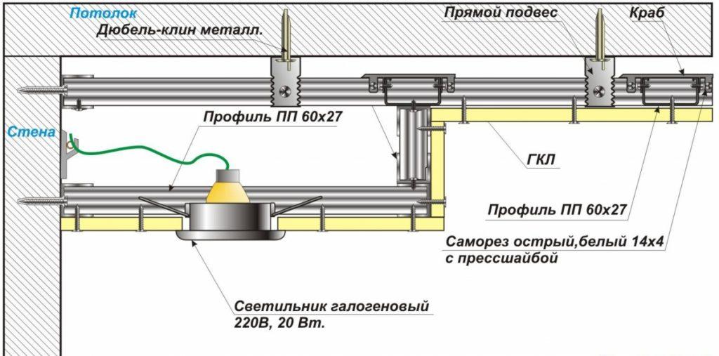 Схема подвесного потолка из гипсокартона