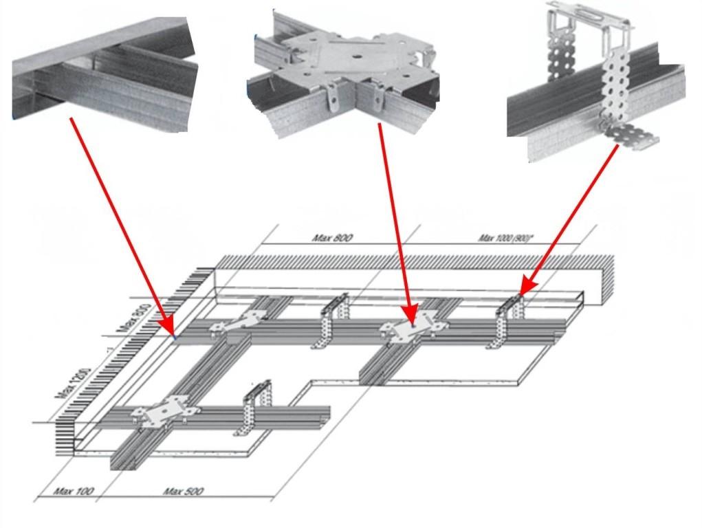 Чтобы потолок хорошо держался, необходимо правильно собрать обрешетку, особенно если в качестве материала потолка будет использоваться тяжелый гипсокартон