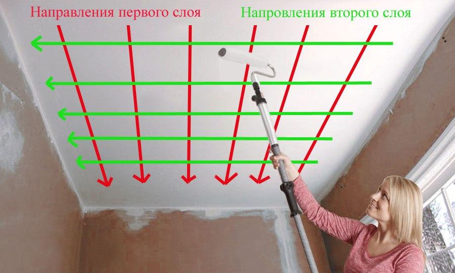 Чтобы освежить потолок можно его побелить, но и эту процедуру нужно выполнять в соответствии с расположением окон