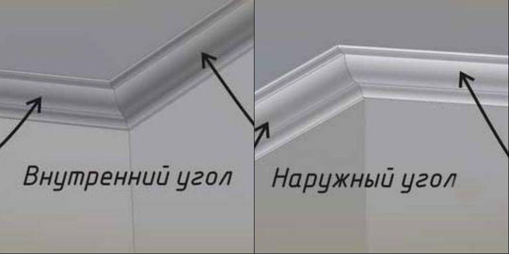 Обрезка плинтуса зависит от типа угла: наружного или внутреннего