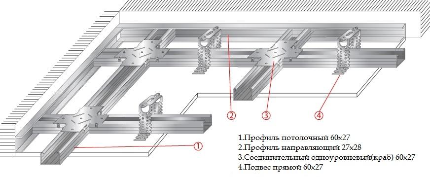 Устройство каркаса для потолка