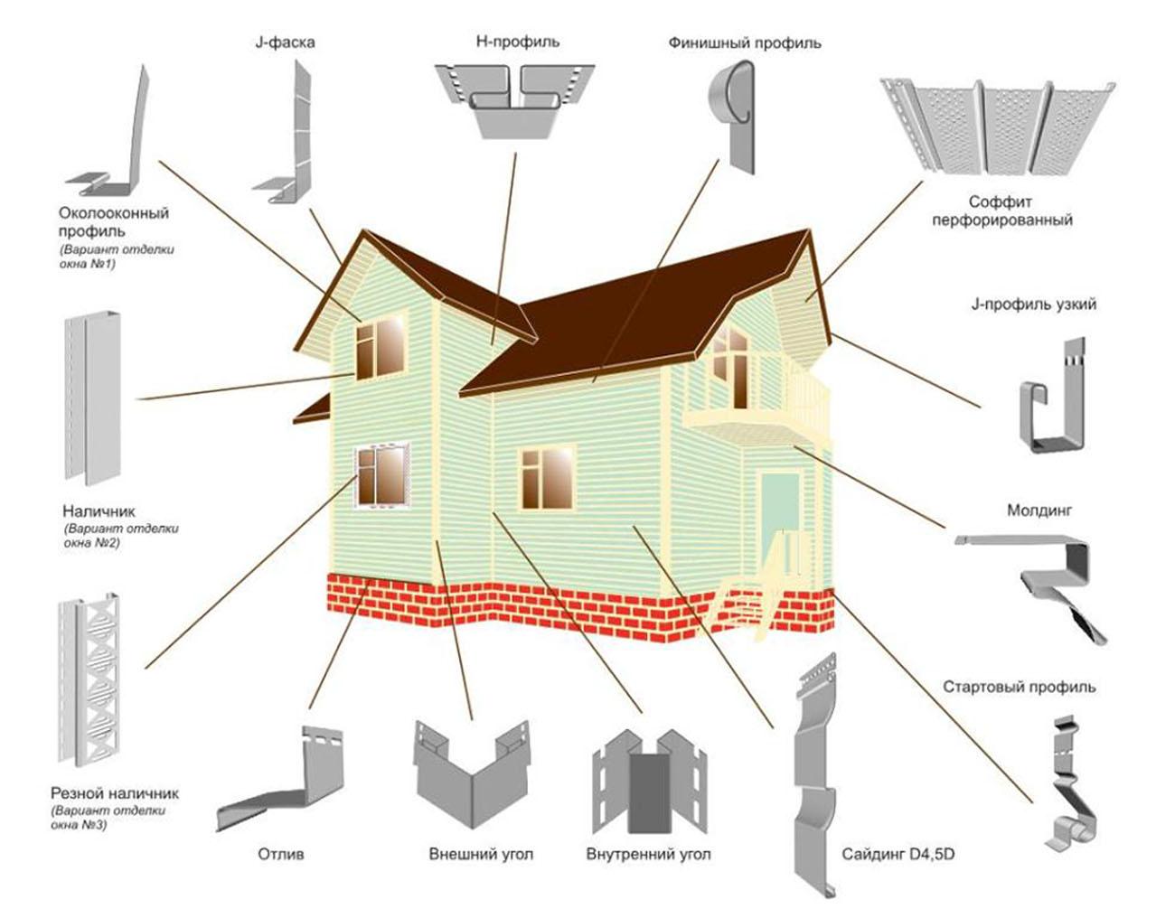 Комплект панелей ПВХ для наружной отделки дома