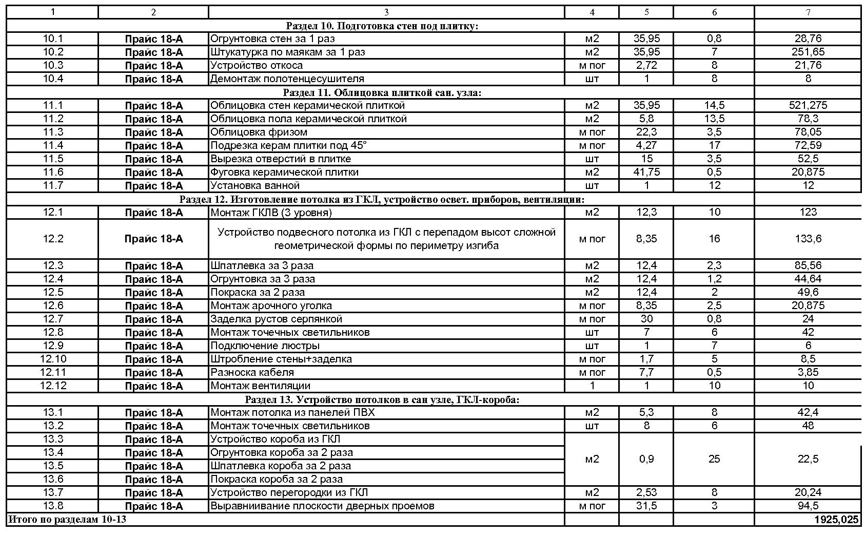 Смета на Материалы бланк - картинка 1