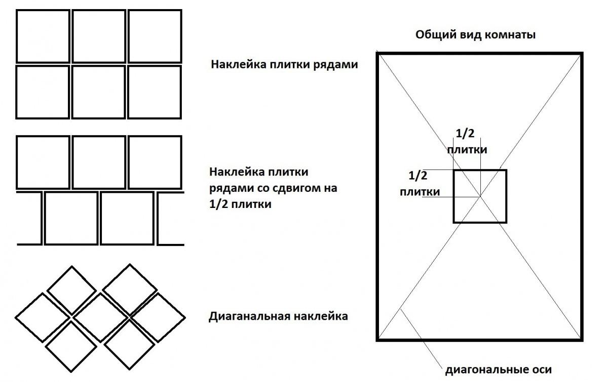 Разметка для поклейки потолочной плитки
