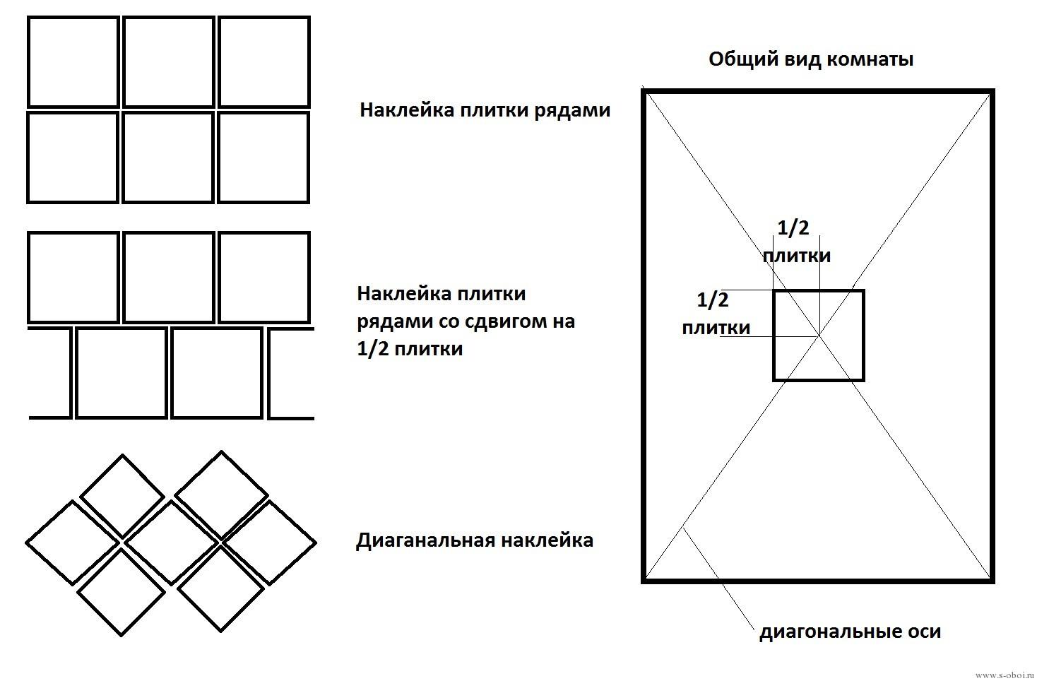 Перед нанесением разметки необходимо выбрать вариант поклейки плитки на потолок