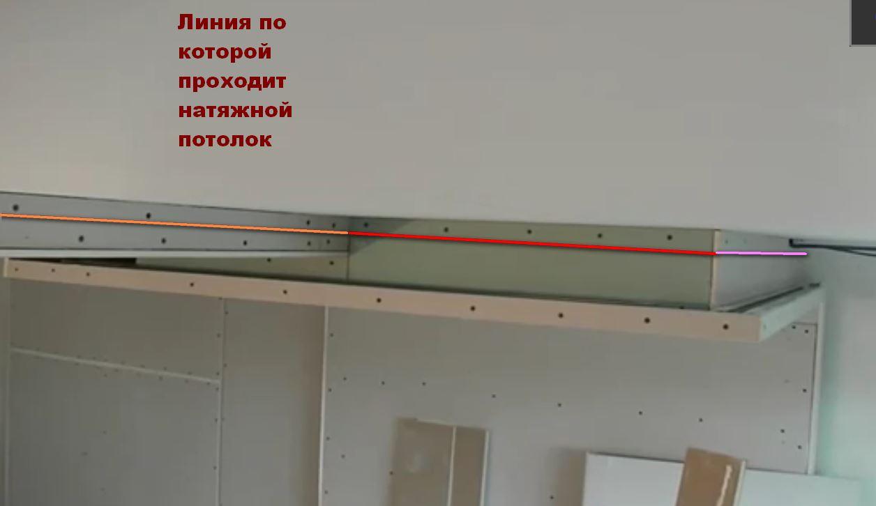 Разметка потолка под натяжной потолок