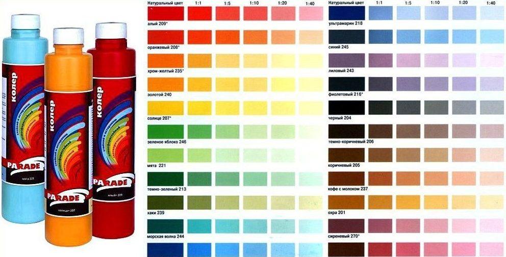 Для получения нужного цвета необходимо соблюдать пропорции смешивания