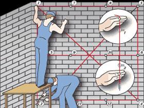чем выравнивают стены